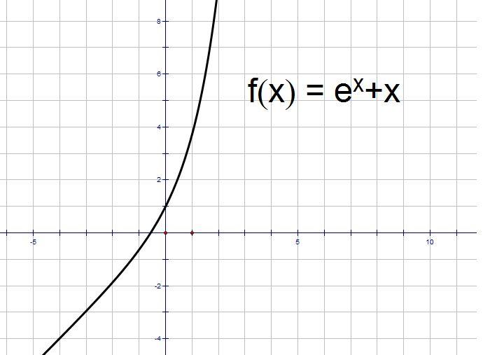 �yf�yaj:(�9il�f�x�_f(x)=e^x x图像怎么画 谢谢