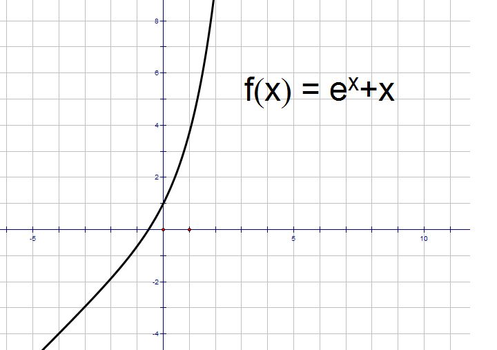 ?yf?yil?d#9??9??9f?x?_f(x)=e^x+x图像怎么画 谢谢