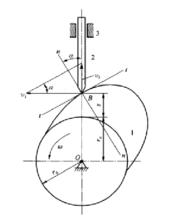 以凸轮的最小半径所作的圆称为