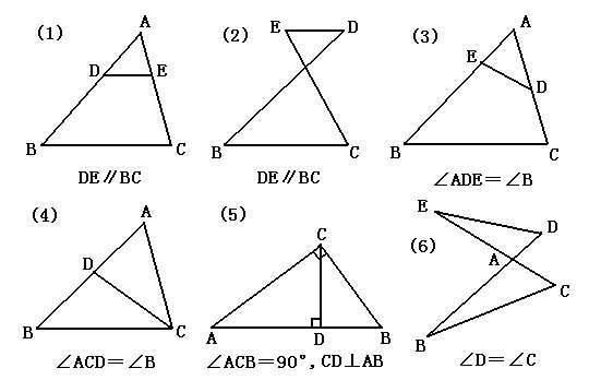 誰會相似三角形 幫我補補 謝謝啦圖片