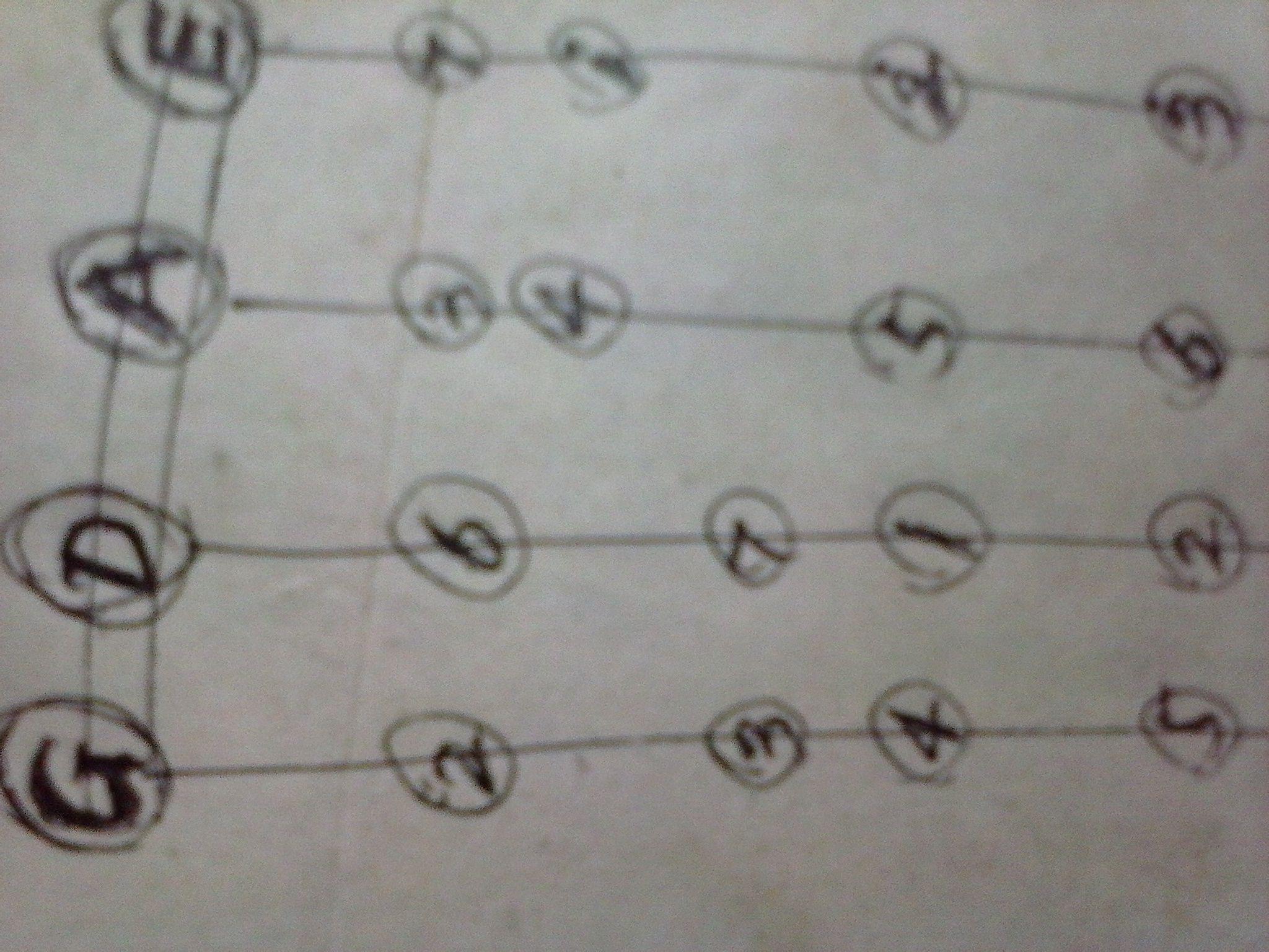 小提琴 音階圖片