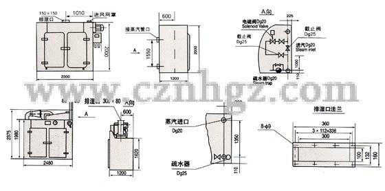 恒温干燥箱_kh系列干燥箱烘箱恒温干燥箱工业热风循环设