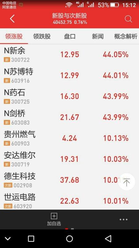 【次新股票一览表】