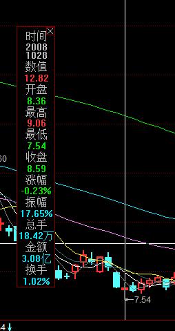 【中国神华股吧】中国神华究竟是属于大盘蓝筹股,还是属于煤炭股