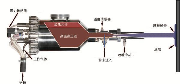烘干设备_制造uv固化炉低温uv机uv烘干隧道