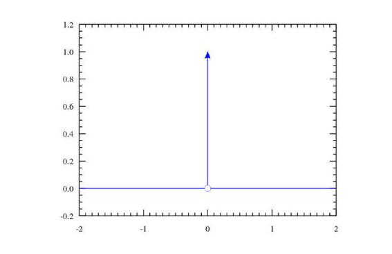 【δ】数学符号δ 是什么意思