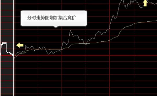 【股票交易规则】股票交易规则