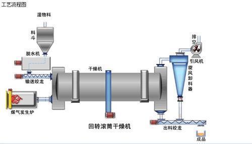 热风烘干机_红外热风烘干机红外线烘道隧道式烘干炉一件批发