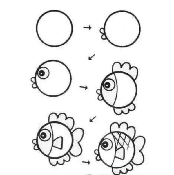 一个圆可以画出哪些简笔画