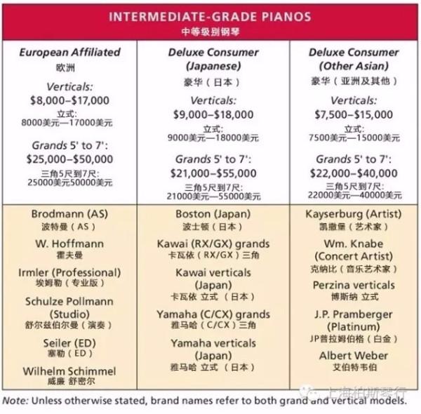 2019年钢琴质量排行版_28日上午10 30陈海伦谈洋钢琴的中国品牌之路