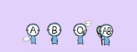 ab型和o型血_AB血型和O血型的夫妻生出来的孩子有可能是什么血型?_百度知道