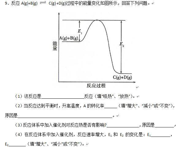 莫立许反应的原理_3. 名称:   莫立许(molisch)反应   原理:单糖、低聚糖、和多糖都有此反应.