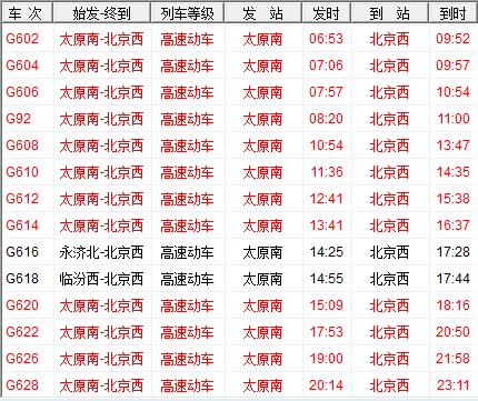 高铁太原到北京西需要多长时间