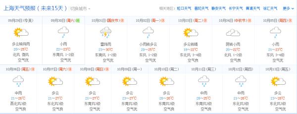上海天预报�z*_上海天预报15天查询2345百度一下_百度知道