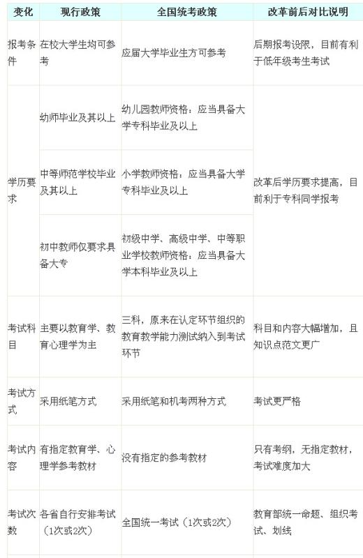 2014小学毕业成绩单_武汉考教师资格证需要怎么做,有哪些要求?_百度知道