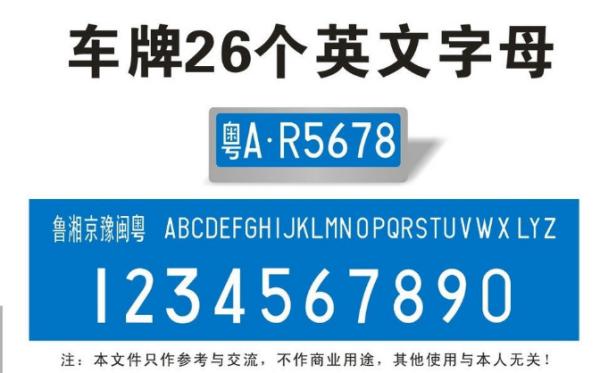 广东各大城市车牌号缩写?(图1)