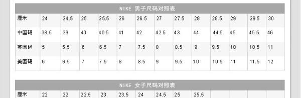 耐克乔丹女鞋尺码表_耐克鞋子尺码对照表_百度知道