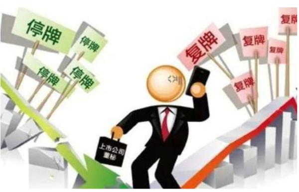 【股票复牌】炒股高手每天收盘后是怎么复盘的?