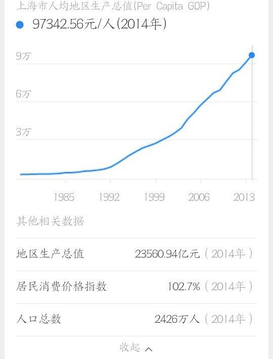 中国人均gdp多少美元_中国2019年的购买力,领先世界