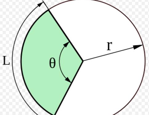 【扇形面积计算】扇形的面积计算公式