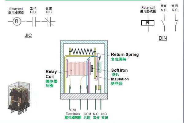 有关继电器的简单电路图,懂的进图片
