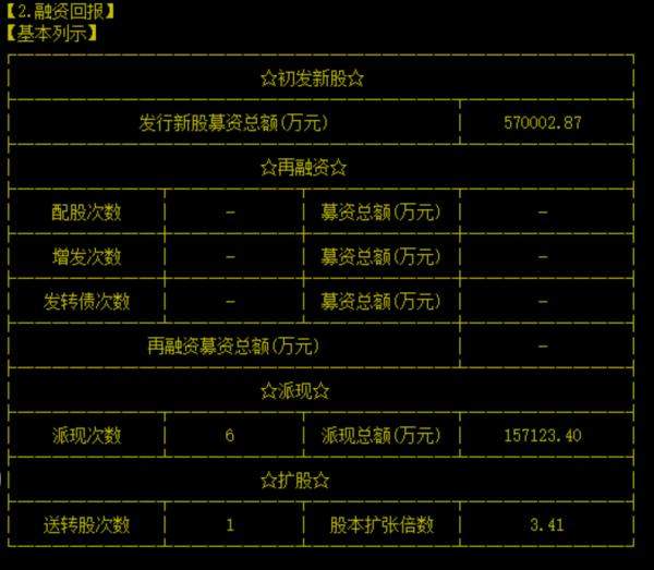 【大连港股票】大连渔港股票代码是多少?