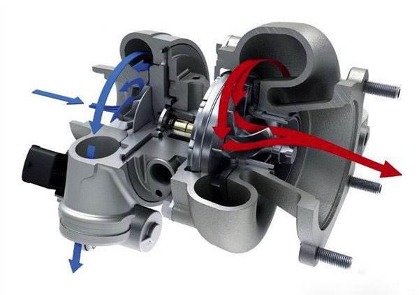 涡轮的作用_汽车涡轮增压旁通电磁阀作用是啥?涡轮工作原理是啥?说具体 ...