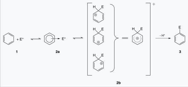 芳香烃芳香族化合物_芳香烃和芳香化合物有什么区别_百度知道