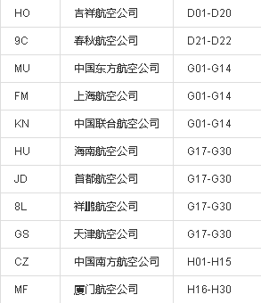 杭州萧山国际机场厦航在哪航站楼登机插图(3)