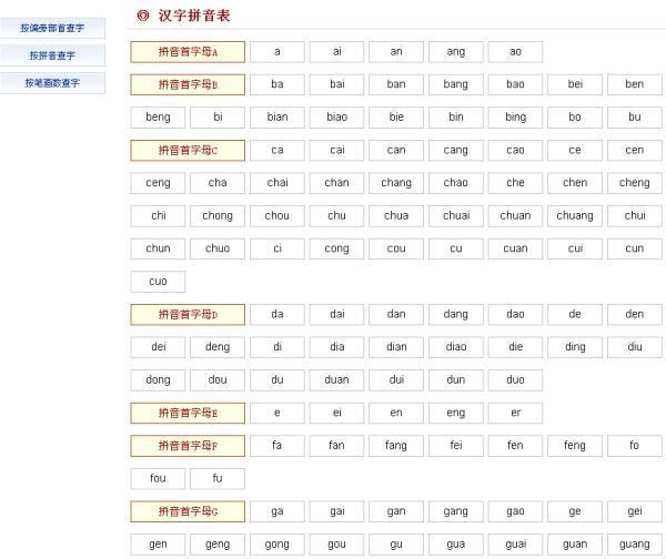 新华大字典在线查_在线新华字典怎么用_百度知道