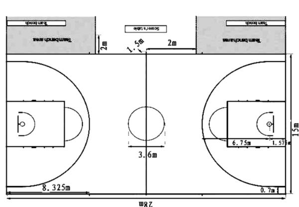 最新篮球场地画法_篮球场地画法示意图_百度知道