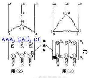 三相电动机绕组接法_三相异步电动机定子绕组引出6个端子,我们实际接线中只接入了U ...