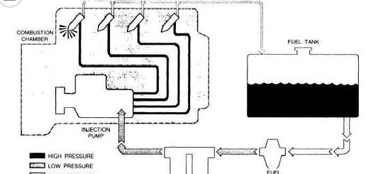 汽油车碳罐的工作原理_经常听到汽车碳罐是什么 其工作原理是怎样的