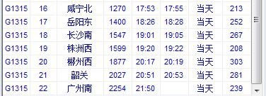 k618次列车时刻表_g1318次列车时刻表_百度知道