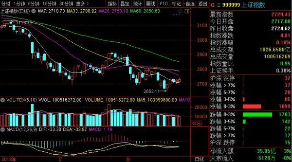 【黄山旅游600054】如果大家都在市场上抛售股票,而股票价格却没有成交,那他的价格会下降吗