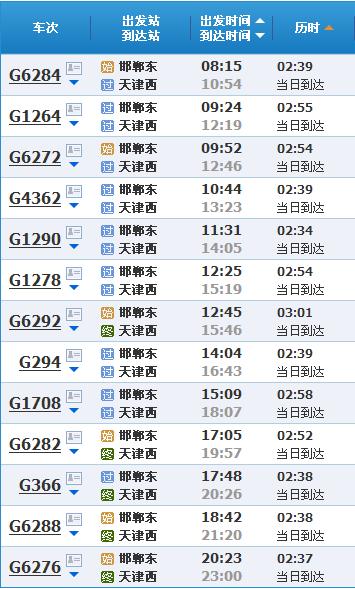 邯郸到辽宁开原高铁时刻表