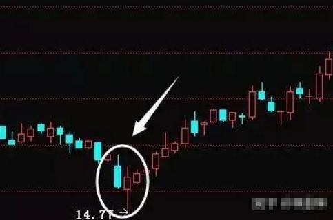 【放量涨停】一支股票在沉寂很久后突然放量涨停,说明什么问题