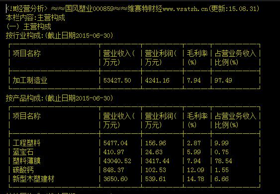 【国风塑业股票】国风塑业属于什么股票??