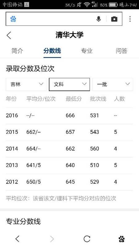 2017吉林省文科清华录取分数线