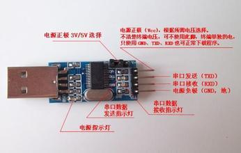 rs232转usb驱动_USB转TTL什么意思_百度知道