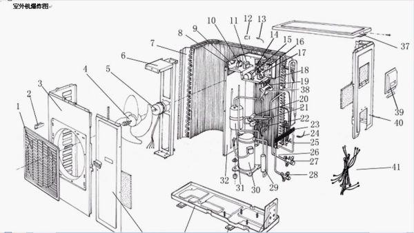 风机消声器结构_空调外机结构_百度知道