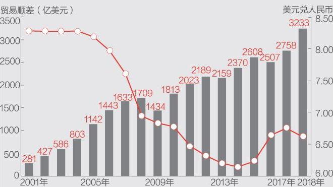 """为什么美元霸权使美国成为世界经济""""寄生虫""""?的头图"""