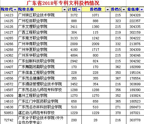广东省高考排名_广东省大学分数线排名