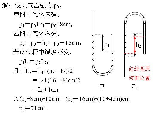 吸盘法测试压强的原理_u型管压强计原理图解