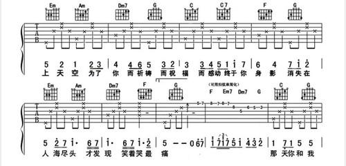 知足简谱吉他谱_知足简谱