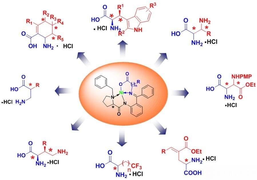 茚三酮法测定氨基酸_氨基酸显色方法_百度知道
