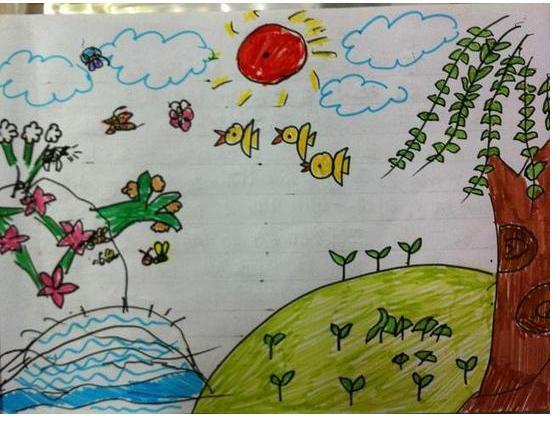 画一幅春天柳树的画_春天的画怎么画_百度知道