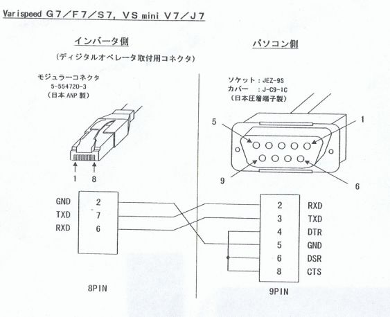 安川g7说明书下载_我这用的安川G7变频器,如何用DriveWizard_Plus将里边的参数读取到 ...