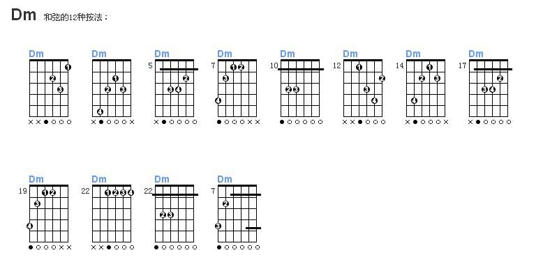 吉他dm和弦_吉他高把位Dm和弦怎么大横按_百度知道