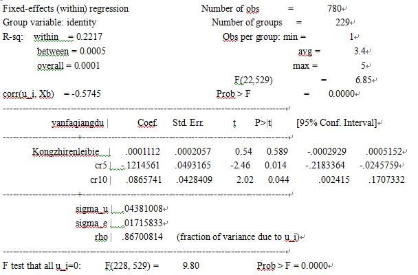 带gdp的面板数据回归分析_面板数据回归结果该如何分析